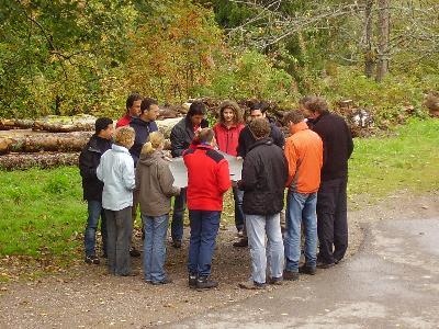 übung ressourcen gruppe